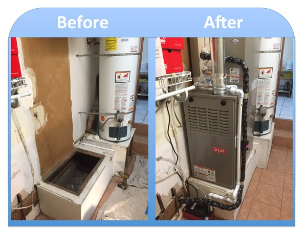 Furnace and New A/C Installation San Jose